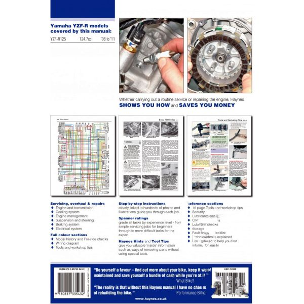 Haynes repair manual 5543_1