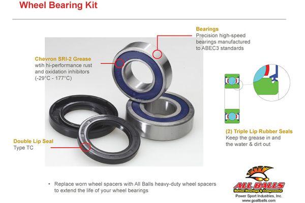 All Balls 25-1083 Wheel Bearing and Seal Kit`